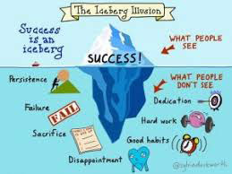 success image, iceberg illustration